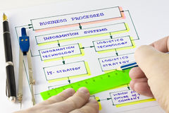 Business Development Royalty Free Stock Image
