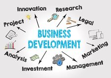 Business Development Concept. Chart with keywords and icons on gray background.  Stock Photography