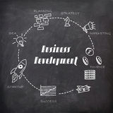 Business Development concept with elements. Business Development concept with Infographic elements created by chalk on blackboard background Royalty Free Stock Photography