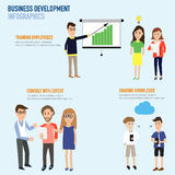 Business development infographics with training employee,consult. With expert and sharing knowledge on cloud concept  vector. illustration EPS10 Stock Images