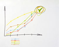Business diagram Royalty Free Stock Photography