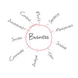 Business Diagram Stock Photo