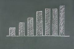 Business diagram on blackboard Stock Photo