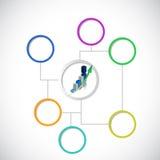 Business diagram chart illustration design Stock Photography