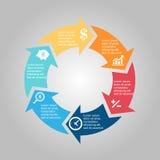 Business Diagram circle Stock Photography