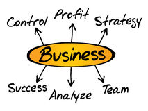 Business diagram direction, business concept Stock Photo
