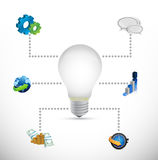 Business diagram ideas. illustration design Stock Photography