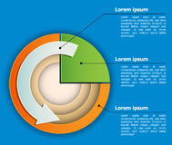 Business diagram , Infographics circle chart Vector Illustration. Vector circle business concepts can use for infographic, business report or plan / modern Royalty Free Stock Image