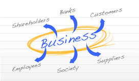 Business diagram relationship with company. Illustration design Stock Photo