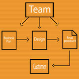 Business diagram template. Royalty Free Stock Image