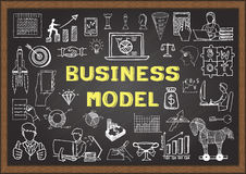 Business doodle about BUSINESS MODEL on chalkboard Stock Photo