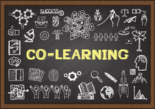 Business doodle about co learning on chalkboard. Business doodle about co learning on  chalkboard Royalty Free Stock Photography
