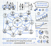 Business doodle se Royalty Free Stock Images