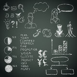 Business doodles on a blackboard Royalty Free Stock Images