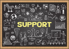 Business doodles on chalkboard with the concept of SUPPORT. Stock Photography