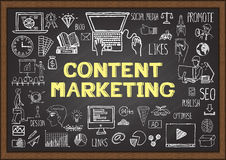 Business doodles about content marketing on chalkboard. Business doodles about content marketing on chalkboard Royalty Free Stock Photo