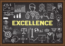 Business doodles about excellence on chalkboard. Royalty Free Stock Photo