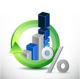 Business economy moving. percentage symbol Stock Photo