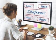 Business Entrepreneur Strategy Development Ideas Concept. Business Brand Ideas Entrepreneur Concept Royalty Free Stock Image
