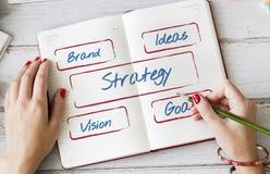 Business Entrepreneur Strategy Development Ideas Concept Royalty Free Stock Photography