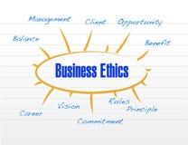 Business ethics model illustration design Stock Photography