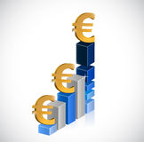 Business euro currency graph Stock Image