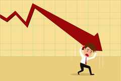Business failure.Down trend graph and  try to rebound Royalty Free Stock Photography