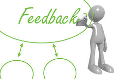 Business feedback Stock Image
