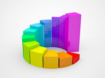 Business finance chart, diagram, bar,. Graphic Royalty Free Stock Photo