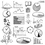 Business finance doodle hand drawn elements with. Alphabet. Concept - analytics work marketing strategy Royalty Free Stock Image