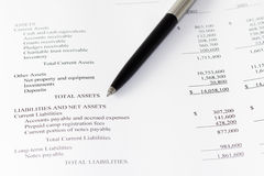 Business financial analyze assets Stock Image