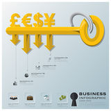 Business And Financial With Key Shape Infographic. Design Template Royalty Free Stock Photos
