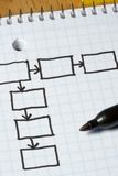 Business Flowchart Royalty Free Stock Image