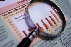 Business Focus. A magnifying glass focusing on a graph in the business section of the newspaper Royalty Free Stock Photos