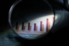 Business Focus. A magnifying glass focusing on a bar graph in the business section of the newspaper Royalty Free Stock Photo