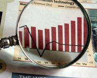 Business Focus. A magnifying glass focusing on a chart in the business section of the newspaper Royalty Free Stock Images