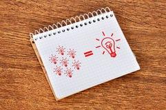 Business formula Stock Image