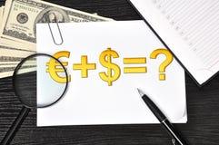 Business formula Royalty Free Stock Image