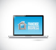 Business franchise computer sign Royalty Free Stock Photos