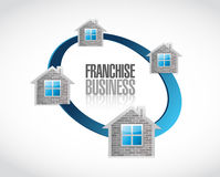 Business franchise concept illustration design Stock Images