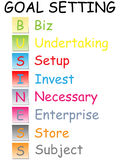 Business goal setting. Vector illustration Royalty Free Stock Photography