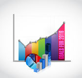 Business goals for 2016 illustration. Design over a white background Royalty Free Stock Photo