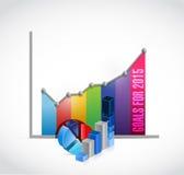 Business goals for 2015 illustration Stock Images
