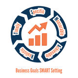 Business goals SMART setting Stock Photo