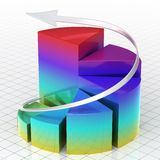 Business Gradient color pie graph Bar. 3d render Business  Gradient color pie graph Bar spiral moving up (close-up Royalty Free Stock Photography