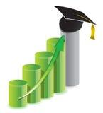 Business graduation graph concept Stock Photography