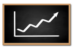 Business Graph. On a chalkboard showing improved performance Stock Photo