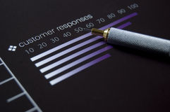 Business Graph. Macro of customer response graph and pencil with differential focus and selective lighting Royalty Free Stock Photo
