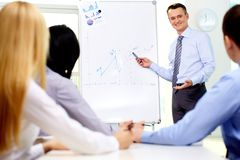 Business graph Royalty Free Stock Images