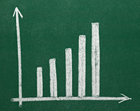 Business graph. Close up of chalkboard with finance business graph Stock Images